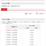 ラサールロジポート投資法人 投資証券 (3466)